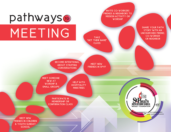 graphic depicting pathways to meeting